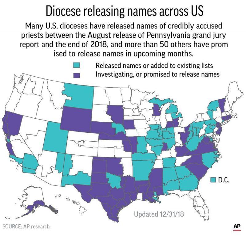 1000 Church Abuse Graphic